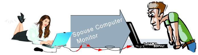 Monitor Spouse Computer Software